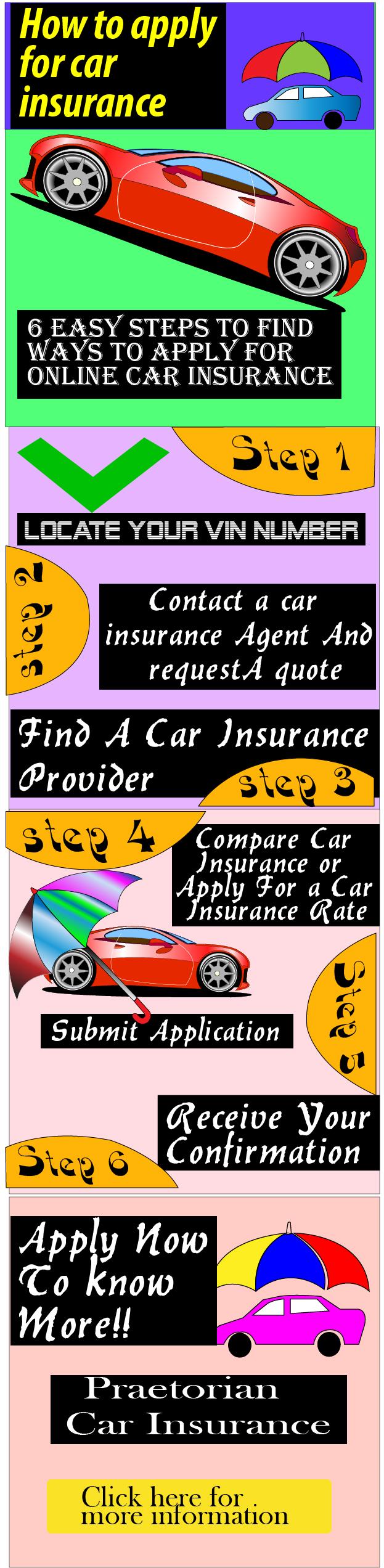 Praetorian Auto Insurance